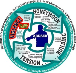 http://www.noklamathoutreach.nokco.org/_/rsrc/1467132886242/3-look-again-at-the-abuser/PerpsW%203.jpg